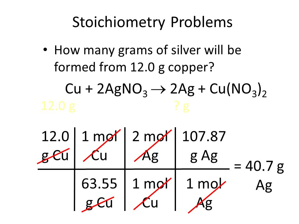 Stoichiometry Problems How many grams of silver will be formed from 12.0 g copper.
