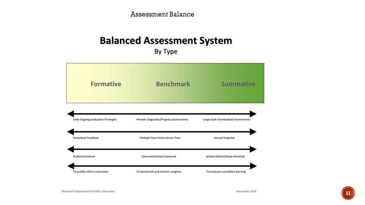 Assessment Balance 11
