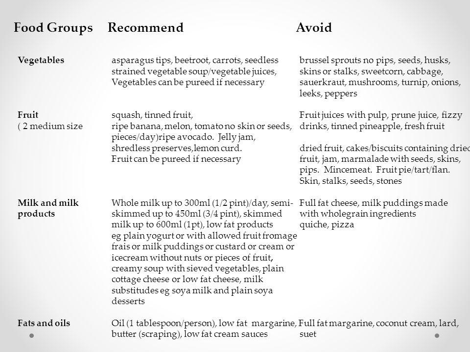 Food GroupsRecommendAvoid Vegetablesasparagus tips, beetroot, carrots, seedlessbrussel sprouts no pips, seeds, husks, strained vegetable soup/vegetabl