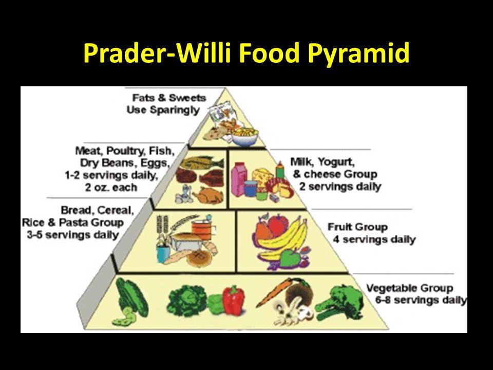 Prader-Willi Food Pyramid