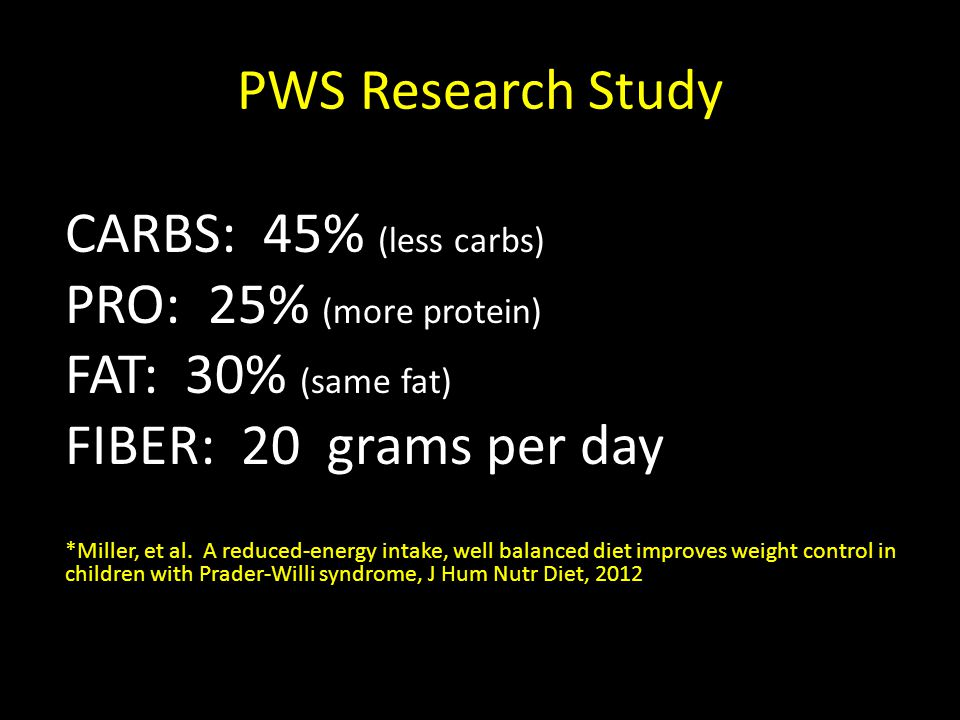 PWS Research Study CARBS: 45% (less carbs) PRO: 25% (more protein) FAT: 30% (same fat) FIBER: 20 grams per day *Miller, et al. A reduced-energy intake