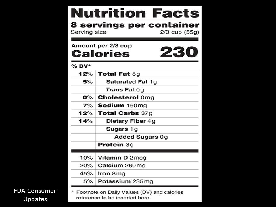 FDA-Consumer Updates