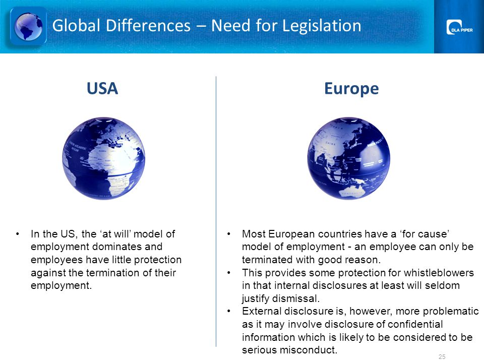 Global Differences – Need for Legislation Europe USA In the US, the 'at will' model of employment dominates and employees have little protection against the termination of their employment.