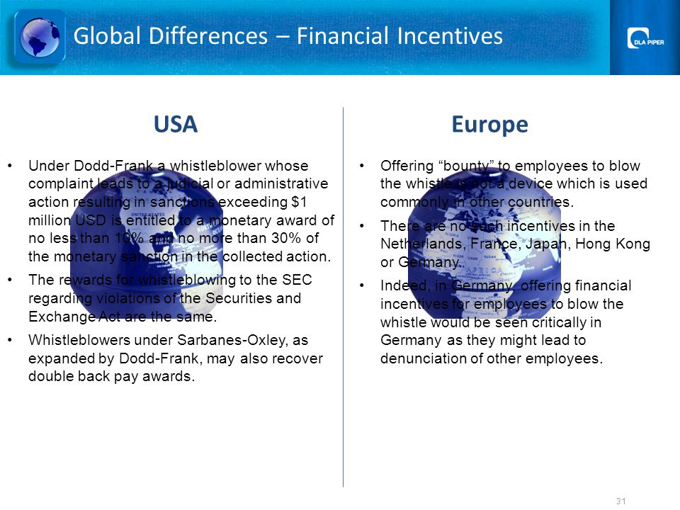Global Differences – Financial Incentives EuropeUSA Offering bounty to employees to blow the whistle is not a device which is used commonly in other countries.
