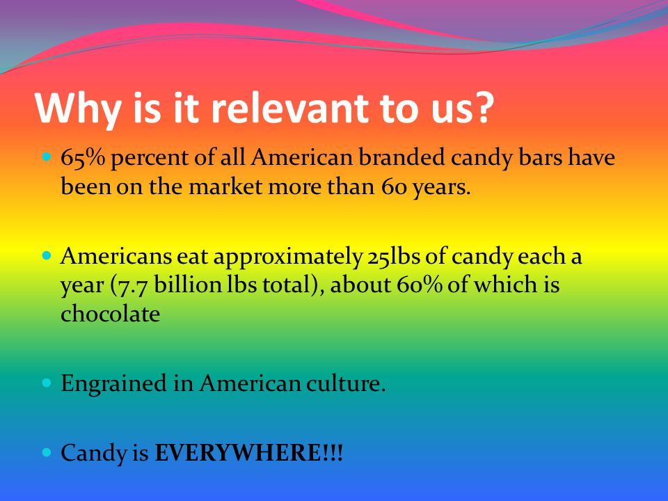 Industry Definition The Candy Production industry acquires raw materials such as cocoa, sugar, cornstarch, fruit, preservatives and flavorings to process them into a range of sugar and non-sugar based confectionery products.