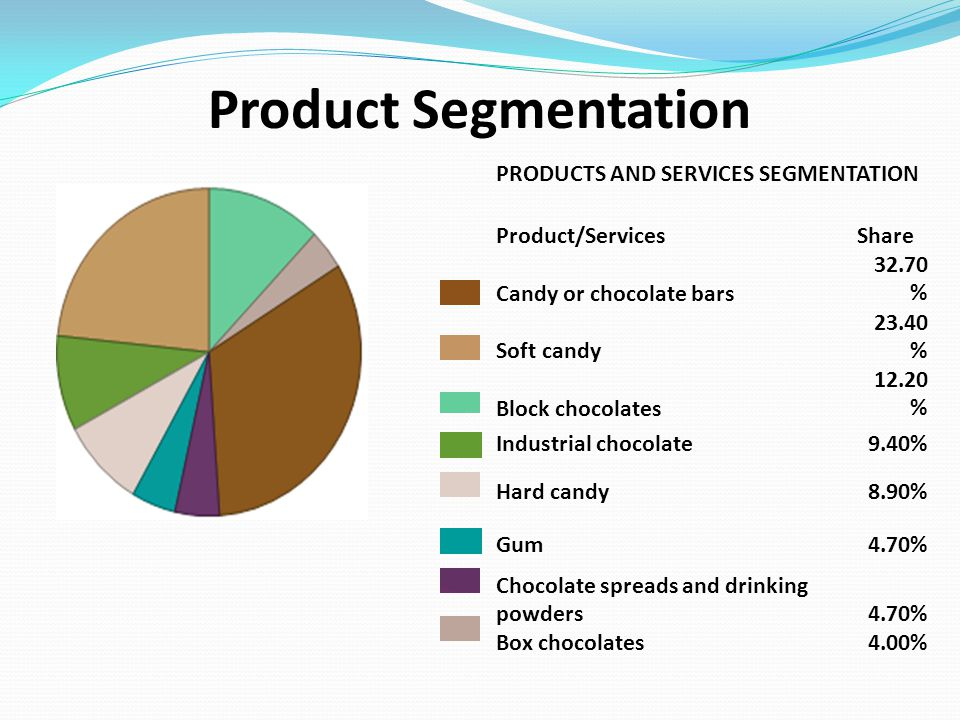 Hershey's Slogans There's no wrong way to eat a Reese's Sometimes you feel like a nut, sometimes you don t (Almond Joy) Makes mouths happy (Twizzlers) It s more than a mouthful - it s Whatchamacallit There's a smile in every Hershey Bar Have a break, have a Kit Kat.