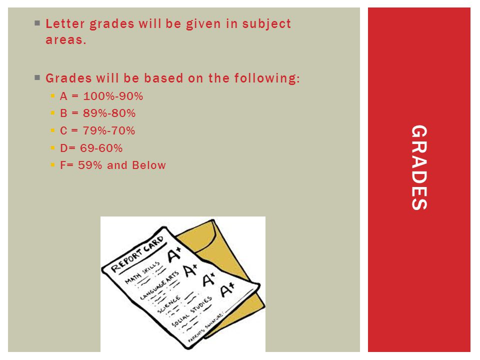 GRADES  Letter grades will be given in subjectareas.