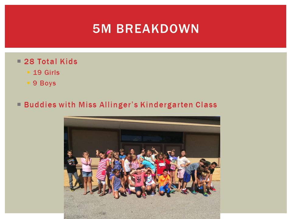  28 Total Kids  19 Girls  9 Boys  Buddies with Miss Allinger's Kindergarten Class 5M BREAKDOWN