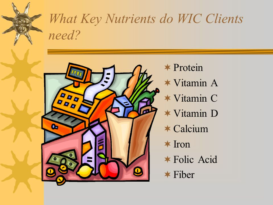 What Key Nutrients do WIC Clients need?  Protein  Vitamin A  Vitamin C  Vitamin D  Calcium  Iron  Folic Acid  Fiber