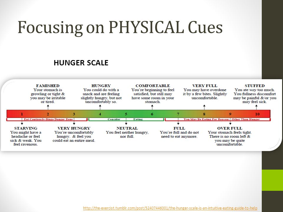 Focusing on PHYSICAL Cues HUNGER SCALE http://the-exercist.tumblr.com/post/52407446001/the-hunger-scale-is-an-intuitive-eating-guide-to-help