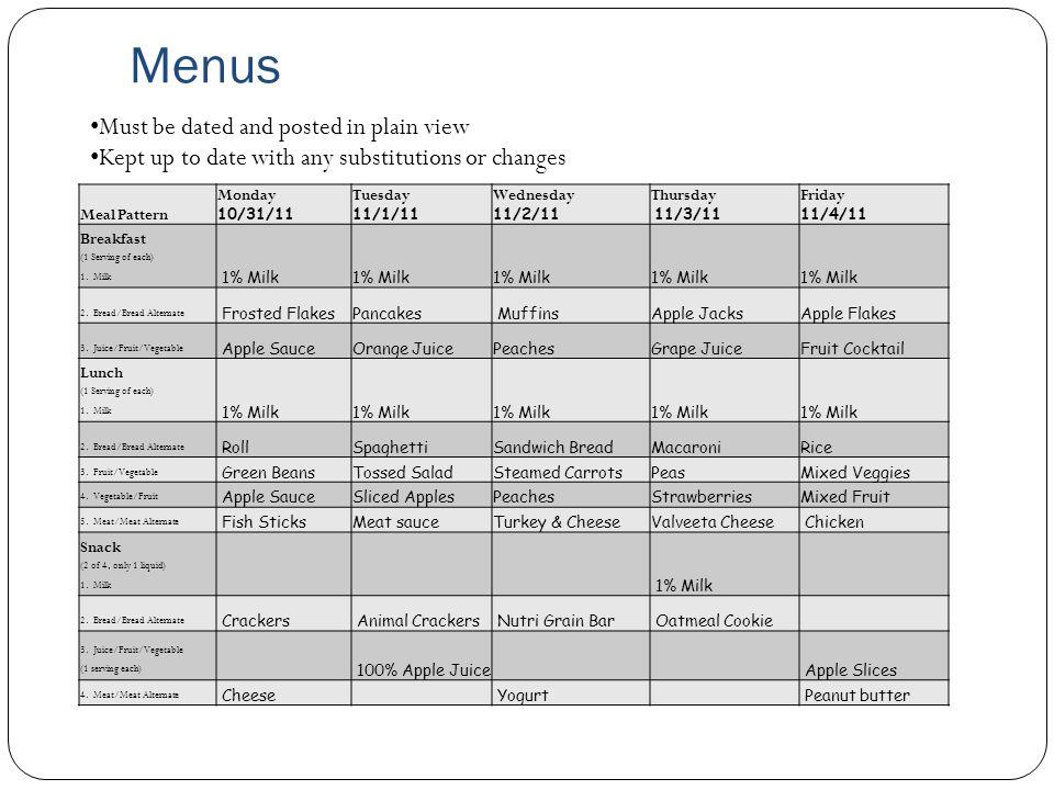 Menus Meal Pattern Monday 10/31/11 Tuesday 11/1/11 Wednesday 11/2/11 Thursday 11/3/11 Friday 11/4/11 Breakfast (1 Serving of each) 1. Milk 1% Milk 2.