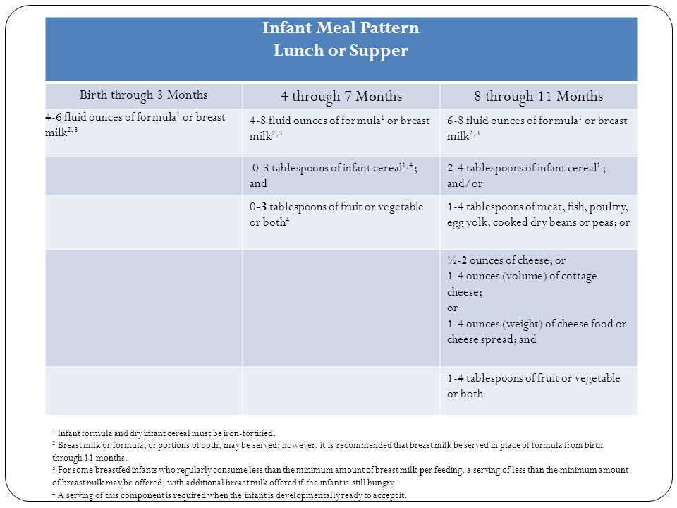 Infant Meal Pattern Lunch or Supper Birth through 3 Months 4 through 7 Months8 through 11 Months 4-6 fluid ounces of formula 1 or breast milk 2,3 4-8