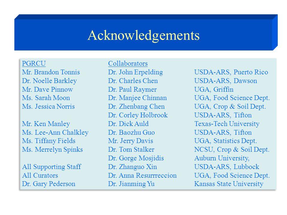 PGRCUCollaborators Mr. Brandon TonnisDr. John ErpeldingUSDA-ARS, Puerto Rico Dr.