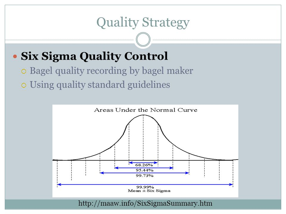 Quality Strategy Six Sigma Quality Control  Bagel quality recording by bagel maker  Using quality standard guidelines http://maaw.info/SixSigmaSumma