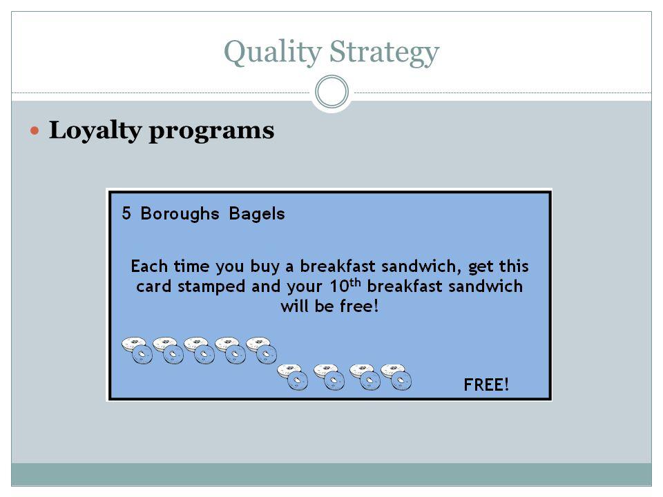 Quality Strategy Loyalty programs