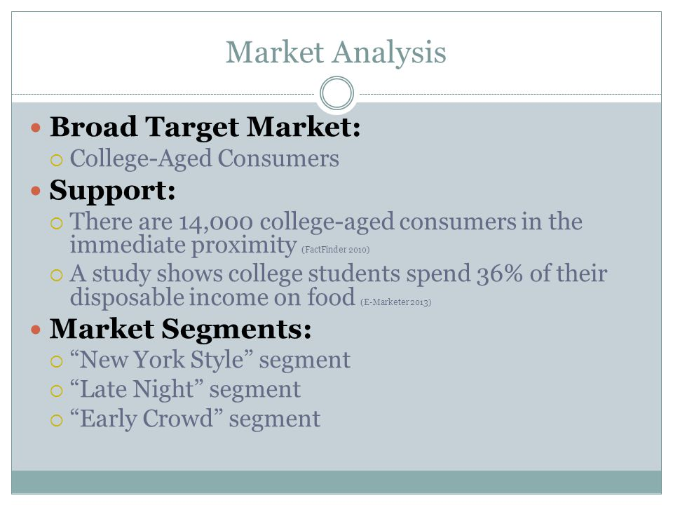 Market Analysis Broad Target Market:  College-Aged Consumers Support:  There are 14,000 college-aged consumers in the immediate proximity (FactFinde