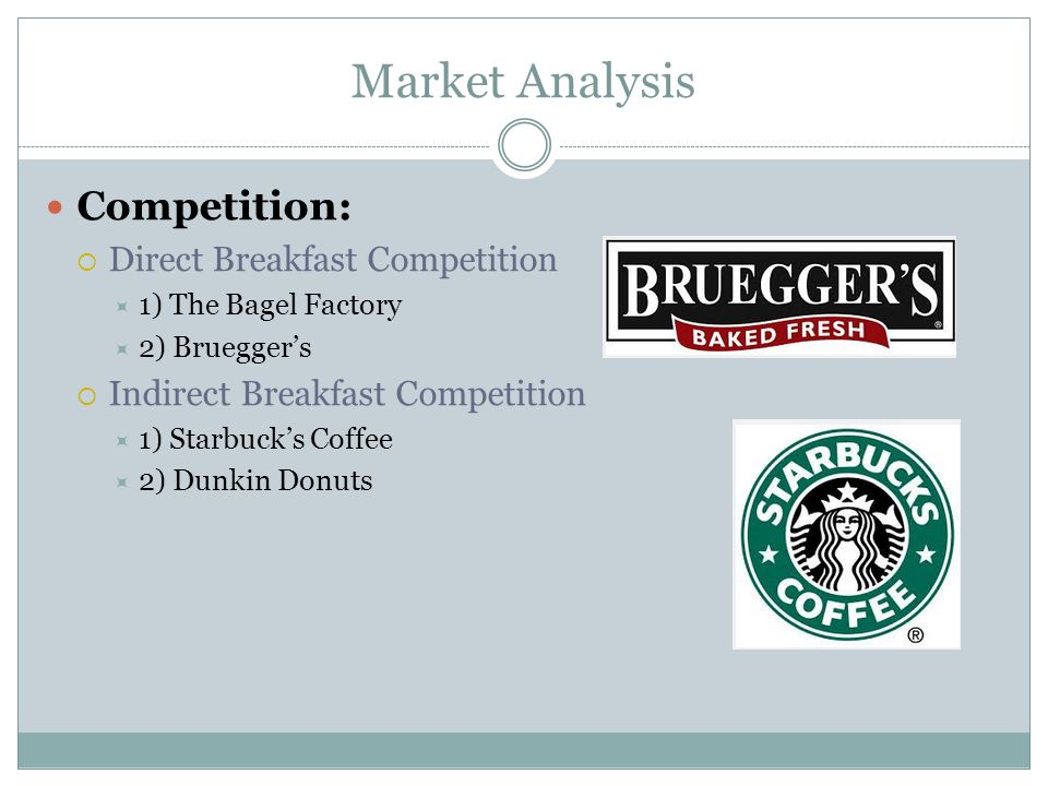 Market Analysis Competition:  Direct Breakfast Competition  1) The Bagel Factory  2) Bruegger's  Indirect Breakfast Competition  1) Starbuck's Coffee  2) Dunkin Donuts