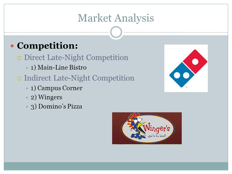 Market Analysis Competition:  Direct Late-Night Competition  1) Main-Line Bistro  Indirect Late-Night Competition  1) Campus Corner  2) Wingers  3) Domino's Pizza