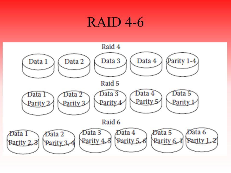 RAID 4-6