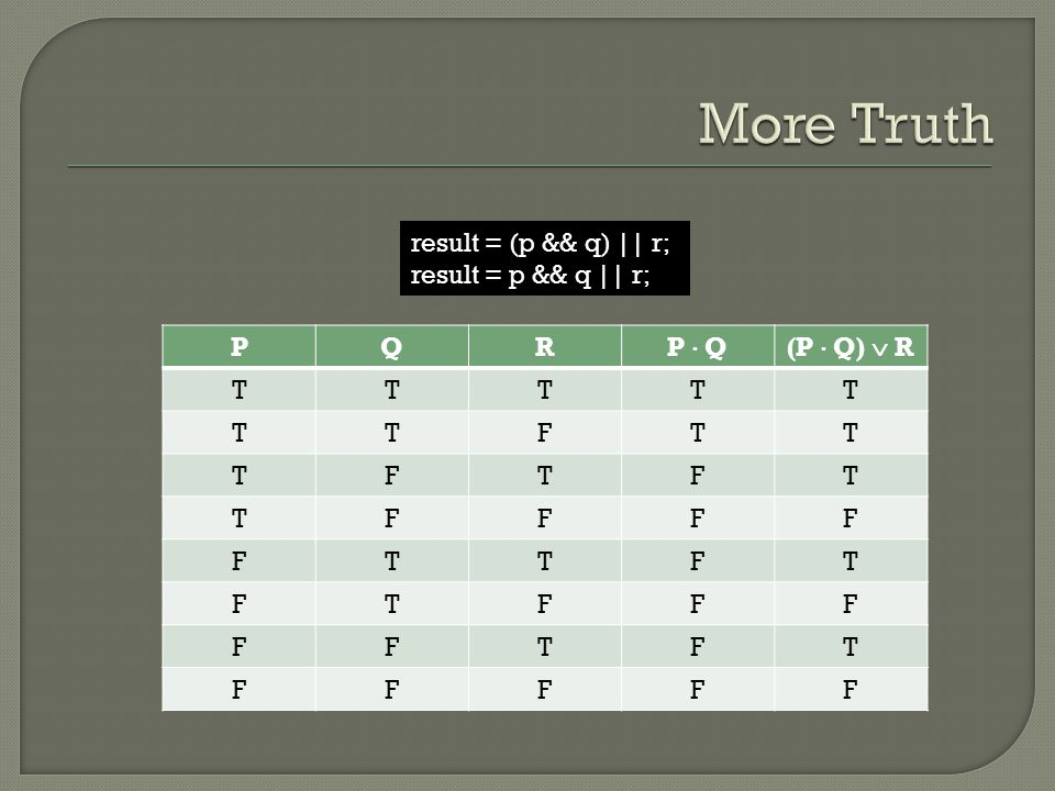 PQR P  Q(P  Q)  R TTTTT TTFTT TFTFT TFFFF FTTFT FTFFF FFTFT FFFFF result = (p && q) || r; result = p && q || r;