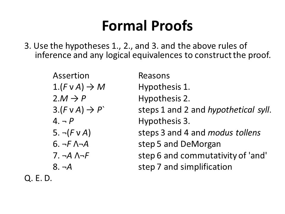 3. Use the hypotheses 1., 2., and 3. and the above rules of inference and any logical equivalences to construct the proof. Assertion Reasons 1.(F ν A)