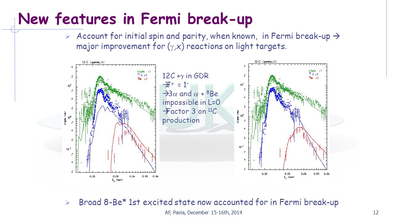 New features in Fermi break-up  Account for initial spin and parity, when known, in Fermi break-up  major improvement for ( ,x) reactions on light targets.
