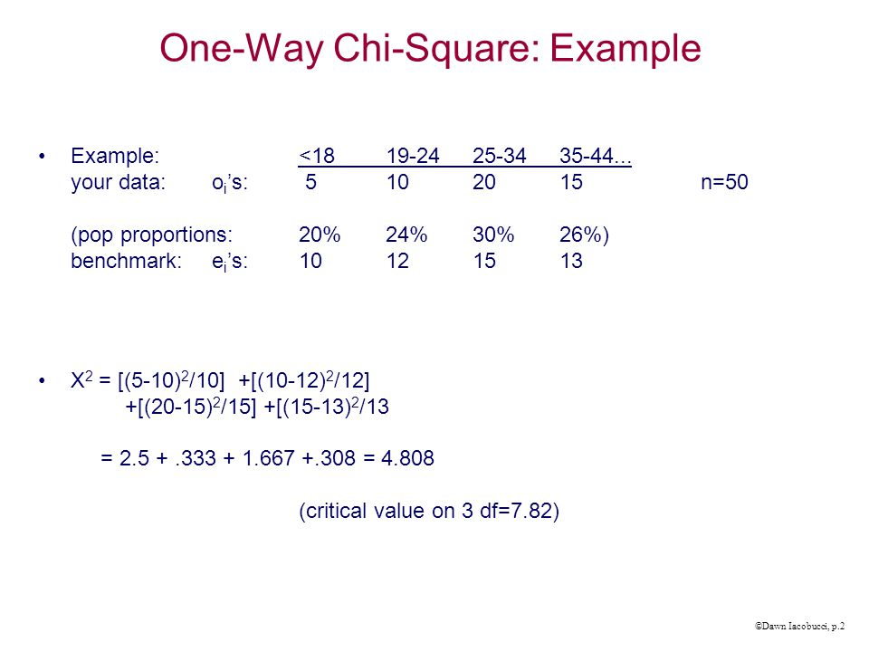 ©Dawn Iacobucci, p.2 One-Way Chi-Square: Example Example:<1819-2425-3435-44...