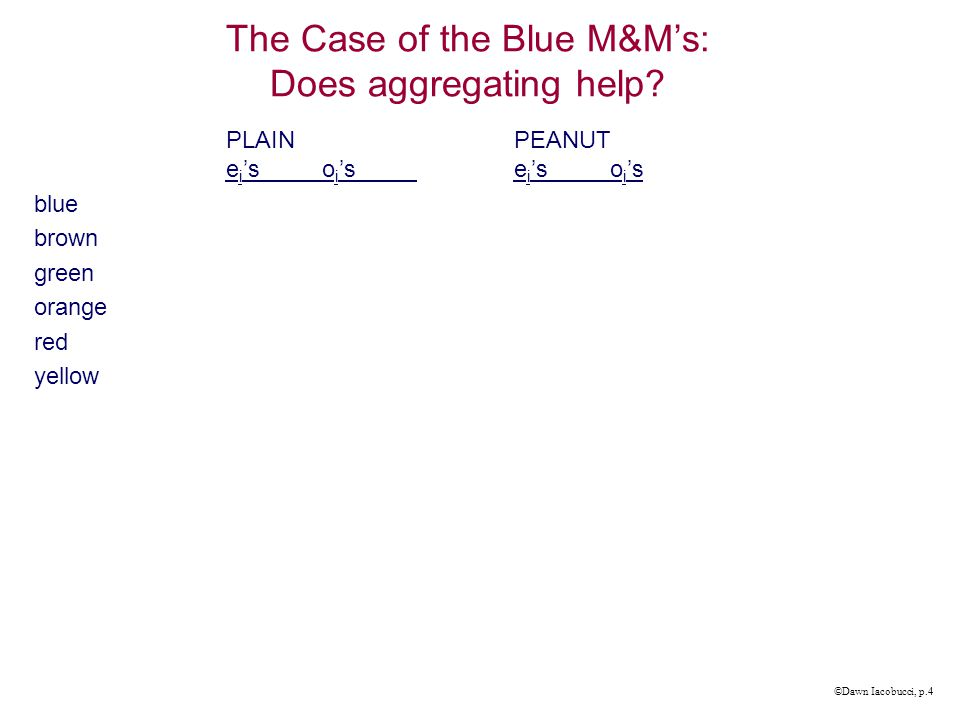©Dawn Iacobucci, p.4 The Case of the Blue M&M's: Does aggregating help.