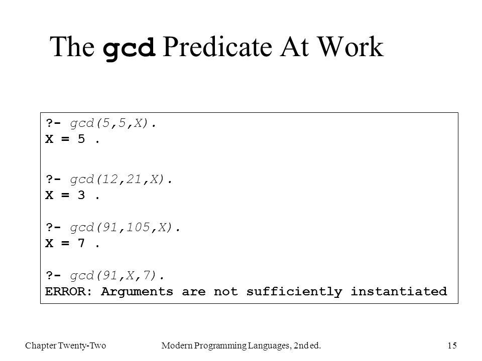 The gcd Predicate At Work Chapter Twenty-TwoModern Programming Languages, 2nd ed.15 - gcd(5,5,X).