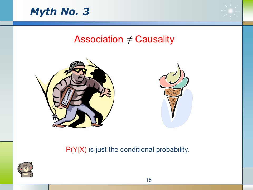 Myth No. 3 15 Association ≠ Causality P(Y|X) is just the conditional probability.