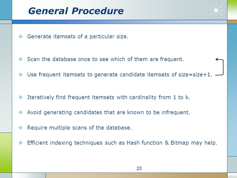 General Procedure  Generate itemsets of a particular size.