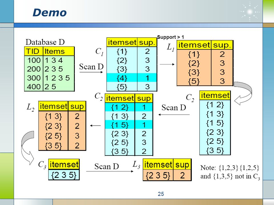 Demo 25