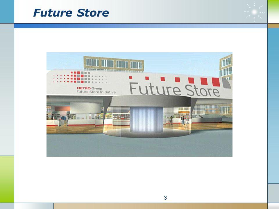 Future Store 3