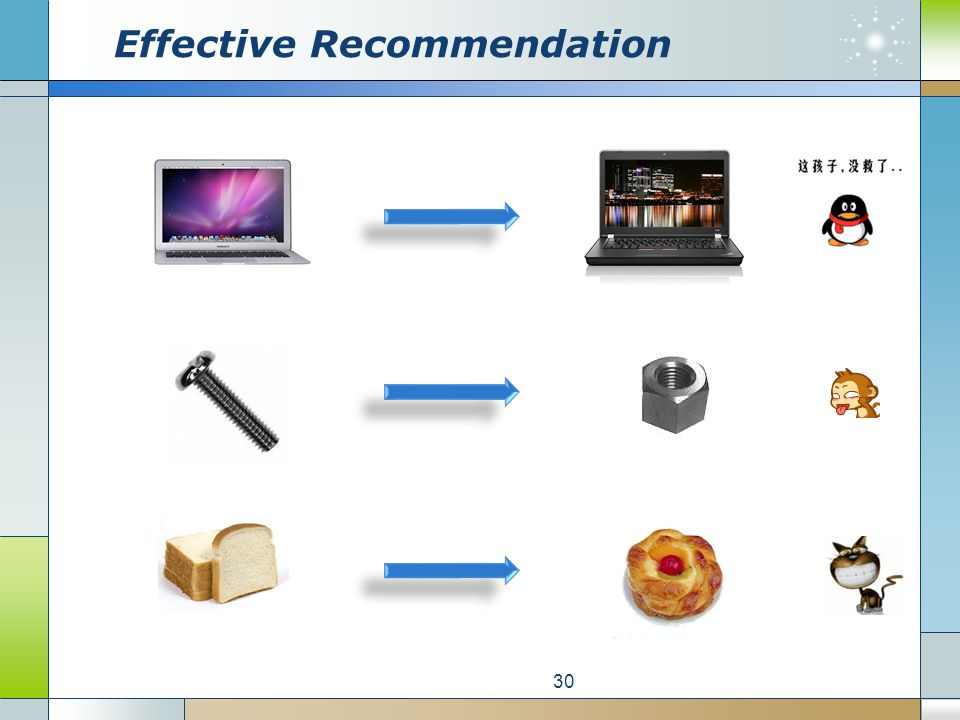 Effective Recommendation 30