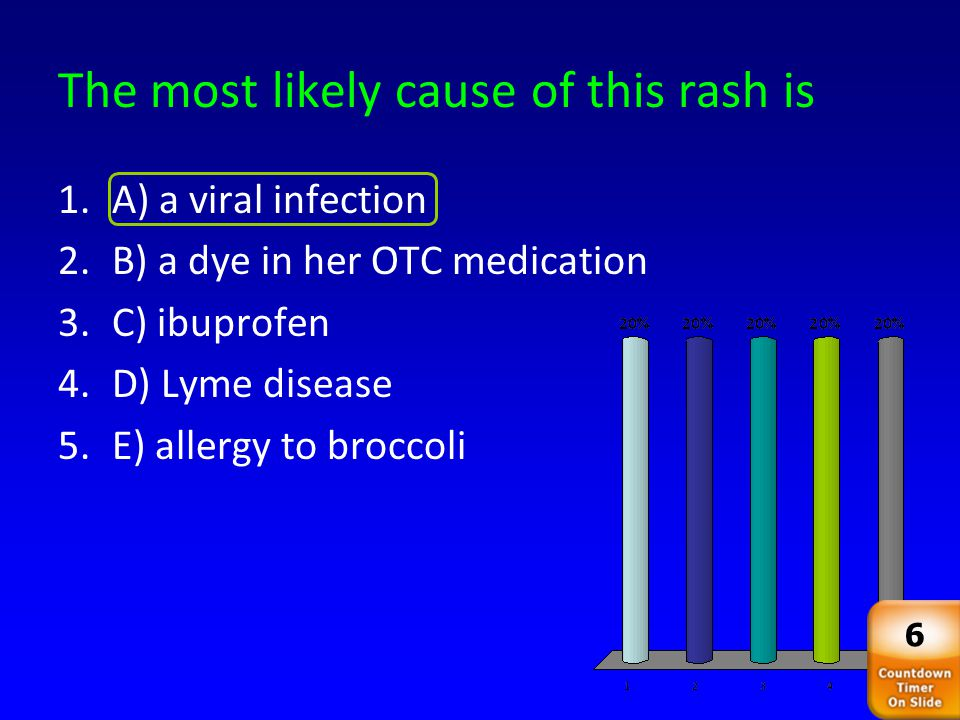 The most likely cause of this rash is 27 1.A) a viral infection 2.B) a dye in her OTC medication 3.C) ibuprofen 4.D) Lyme disease 5.E) allergy to broccoli 6