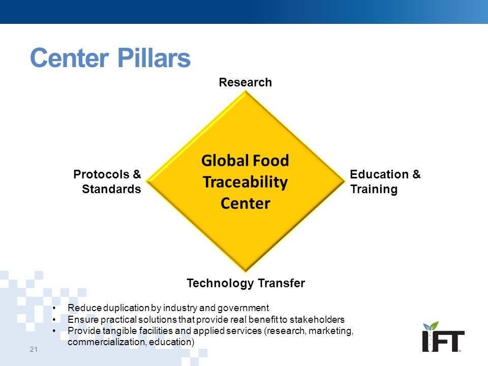 Center Pillars 21 Global Food Traceability Center Reduce duplication by industry and government Ensure practical solutions that provide real benefit t