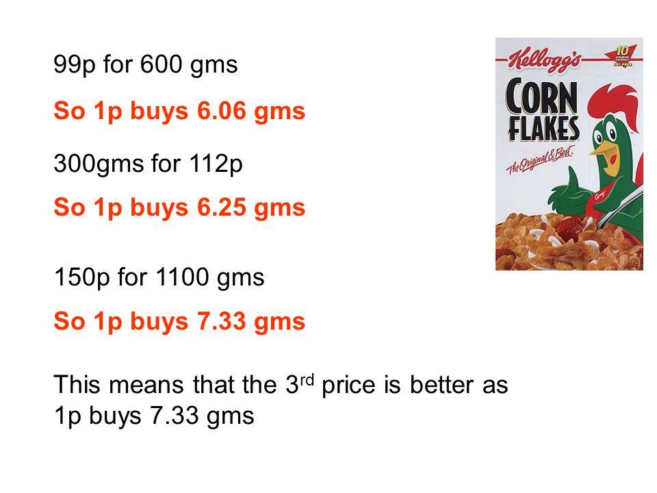 99p for 600 gms So 1p buys 6.06 gms 300gms for 112p This means that the 3 rd price is better as 1p buys 7.33 gms So 1p buys 6.25 gms 150p for 1100 gms