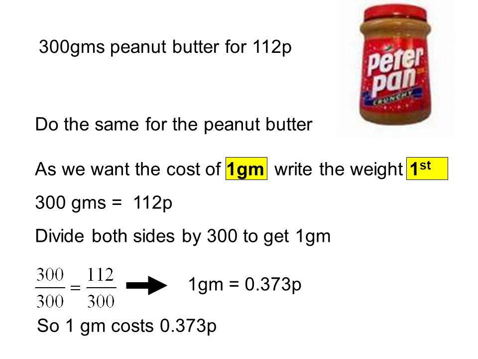 300gms peanut butter for 112p Do the same for the peanut butter As we want the cost of 1gm write the weight 1 st 300 gms = 112p Divide both sides by 300 to get 1gm 1gm = 0.373p So 1 gm costs 0.373p