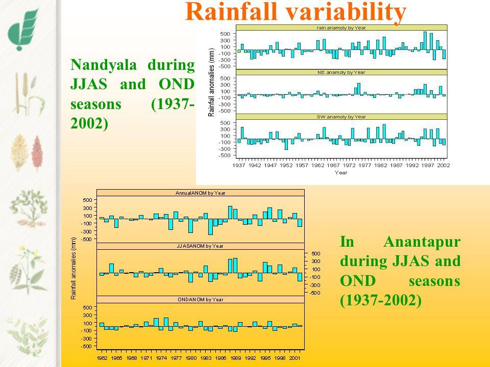 In Anantapur during JJAS and OND seasons (1937-2002) Nandyala during JJAS and OND seasons (1937- 2002) Rainfall variability