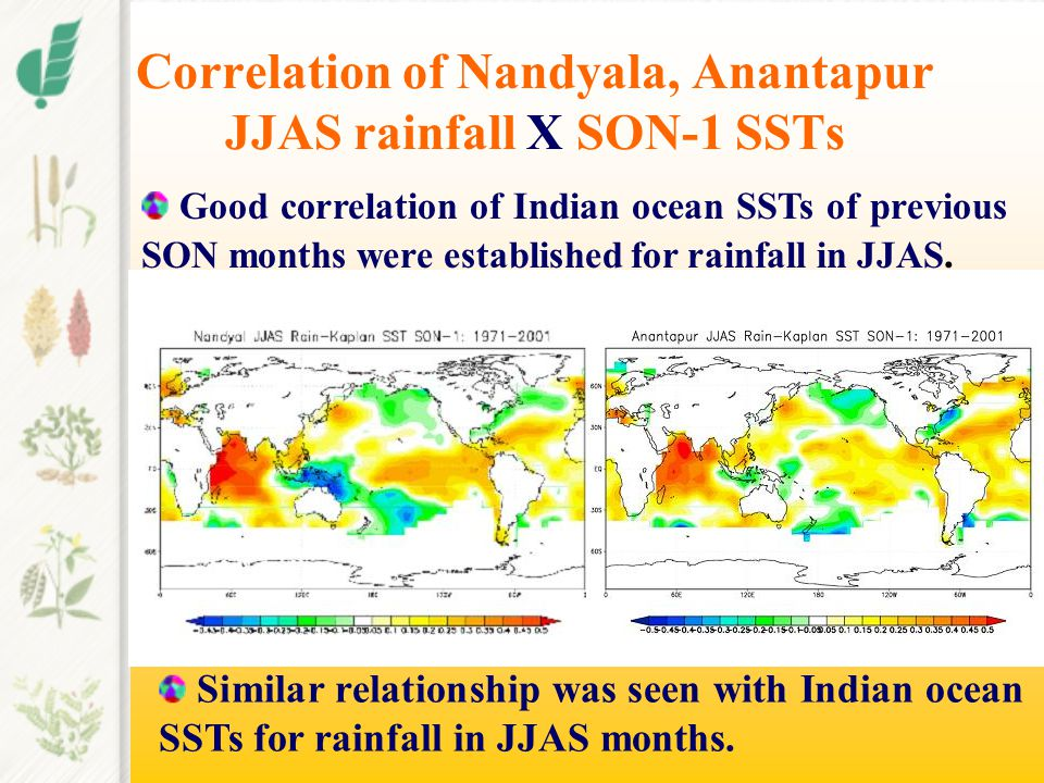 Correlation of Nandyala, Anantapur JJAS rainfall X SON-1 SSTs Good correlation of Indian ocean SSTs of previous SON months were established for rainfa
