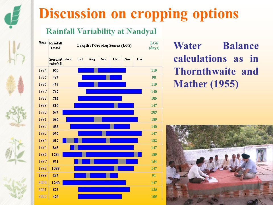 Discussion on cropping options Water Balance calculations as in Thornthwaite and Mather (1955)
