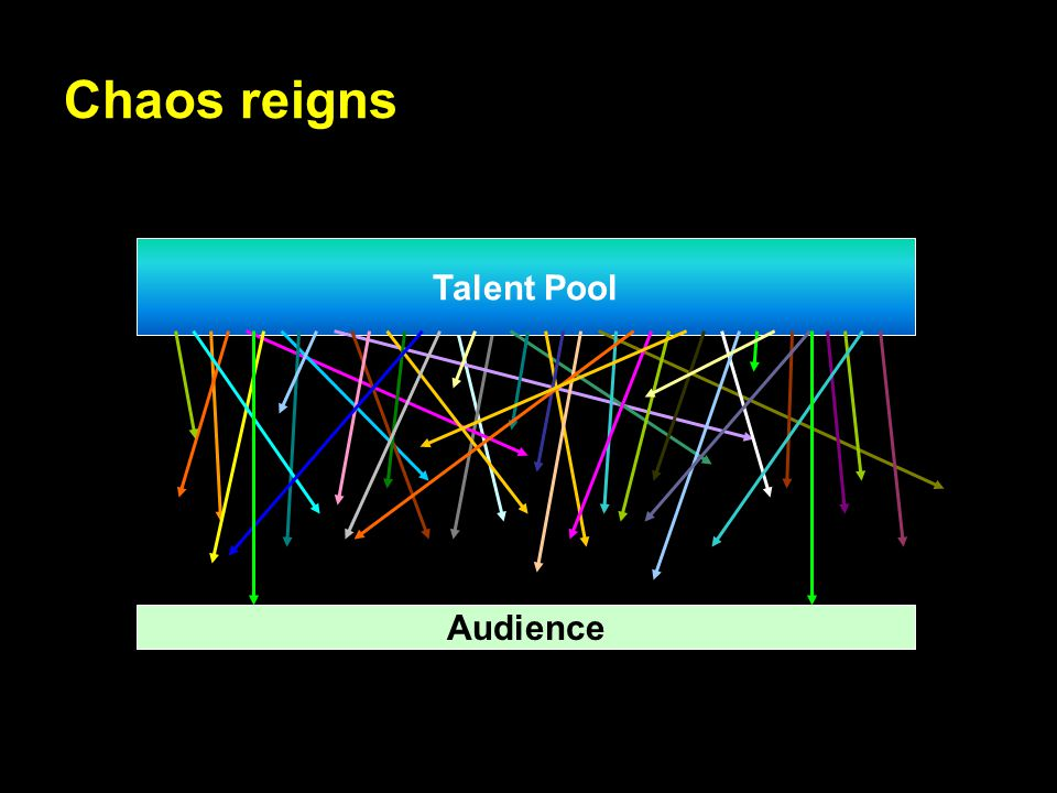 Chaos reigns Talent Pool Audience