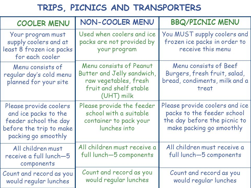 TRIPS, PICNICS AND TRANSPORTERS COOLER MENU Your program must supply coolers and at least 8 frozen ice packs for each cooler Menu consists of regular day's cold menu planned for your site Please provide coolers and ice packs to the feeder school the day before the trip to make packing go smoothly All children must receive a full lunch—5 components Count and record as you would regular lunches NON-COOLER MENU Used when coolers and ice packs are not provided by your program Menu consists of Peanut Butter and Jelly sandwich, raw vegetables, fresh fruit and shelf stable (UHT) milk Please provide the feeder school with a suitable container to pack your lunches into All children must receive a full lunch—5 components Count and record as you would regular lunches BBQ/PICNIC MENU You MUST supply coolers and frozen ice packs in order to receive this menu Menu consists of Beef Burgers, fresh fruit, salad, bread, condiments, milk and a treat Please provide coolers and ice packs to the feeder school the day before the picnic to make packing go smoothly All children must receive a full lunch—5 components Count and record as you would regular lunches