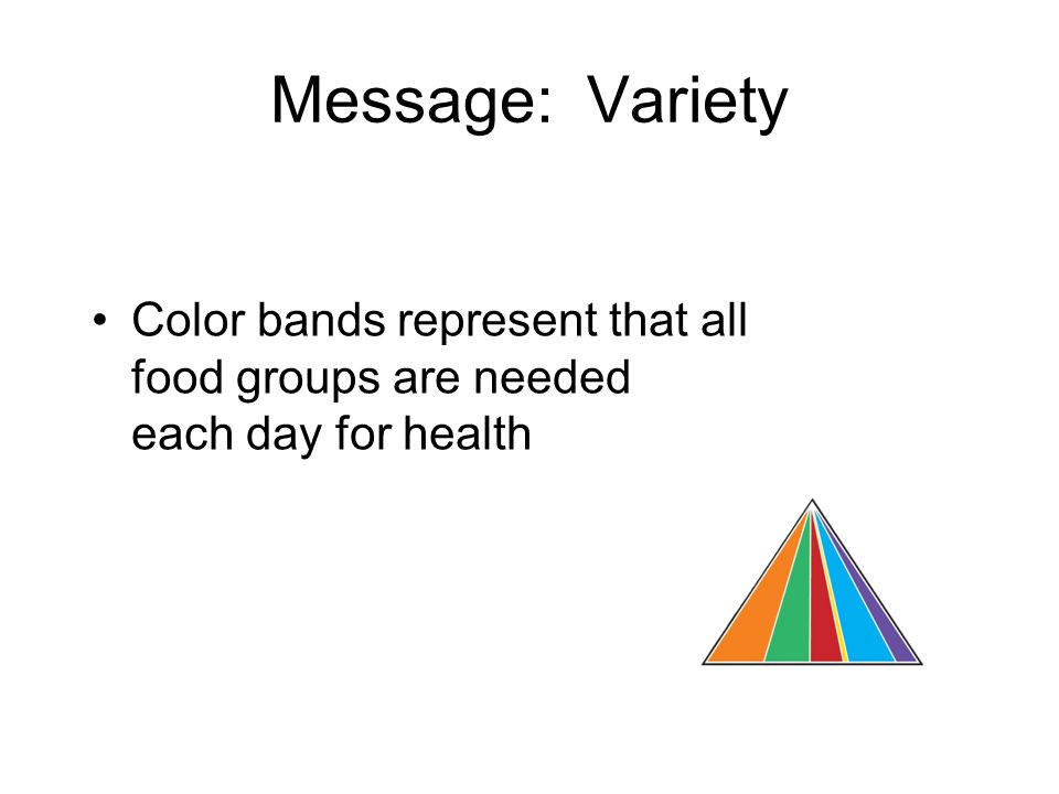 Message: Variety Color bands represent that all food groups are needed each day for health