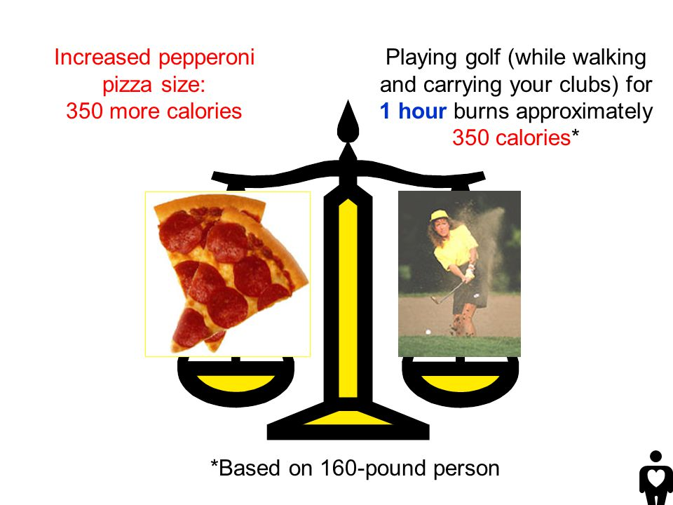 Playing golf (while walking and carrying your clubs) for 1 hour burns approximately 350 calories* *Based on 160-pound person Increased pepperoni pizza size: 350 more calories