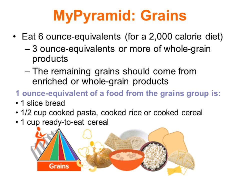 MyPyramid: Grains Eat 6 ounce-equivalents (for a 2,000 calorie diet) –3 ounce-equivalents or more of whole-grain products –The remaining grains should come from enriched or whole-grain products 1 ounce-equivalent of a food from the grains group is: 1 slice bread 1/2 cup cooked pasta, cooked rice or cooked cereal 1 cup ready-to-eat cereal