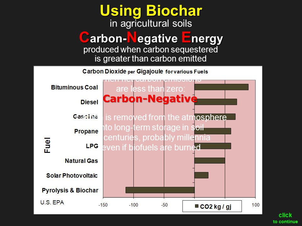 C arbon- N egative E nergy produced when carbon sequestered is greater than carbon emitted Then net carbon emissions are less than zero: Using Biochar in agricultural soils Carbon is removed from the atmosphere into long-term storage in soil for centuries, probably millennia even if biofuels are burned Carbon-Negative click to continue
