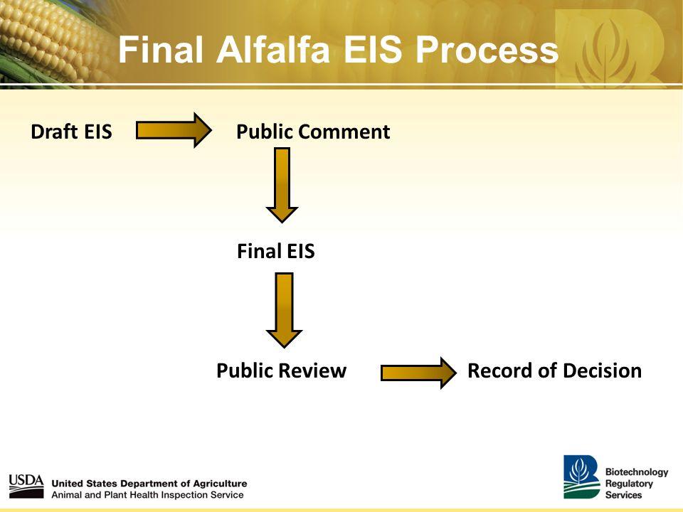Draft EISPublic Comment Final EIS Public ReviewRecord of Decision Final Alfalfa EIS Process