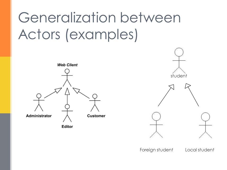 Generalization between Actors (examples) student Foreign studentLocal student