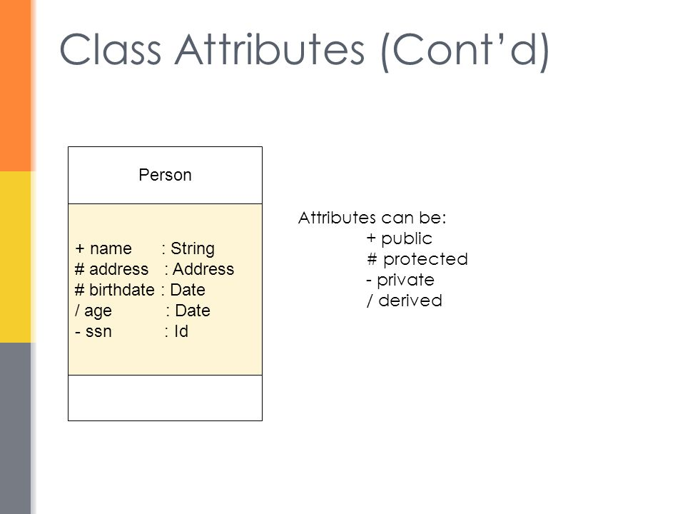 Class Attributes (Cont'd) Person + name : String # address : Address # birthdate : Date / age : Date - ssn : Id Attributes can be: + public # protecte